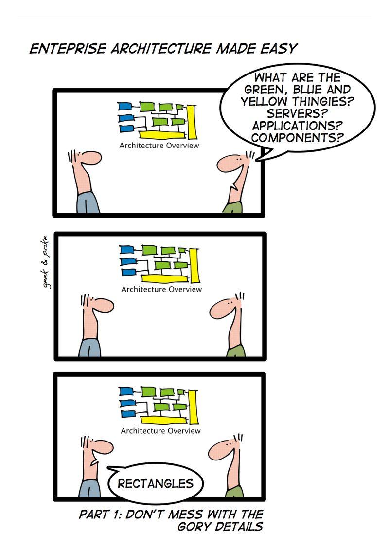 Enterprisearchitect
