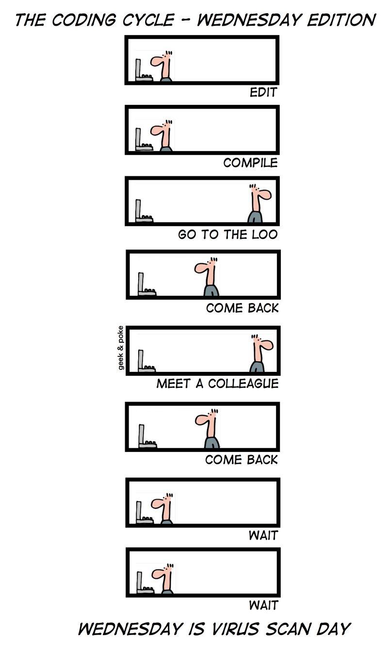 Coding-cycle-wednesday