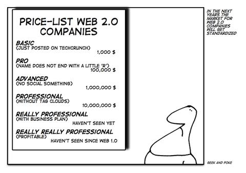 Preisliste für Web 2.0 Unternehmen